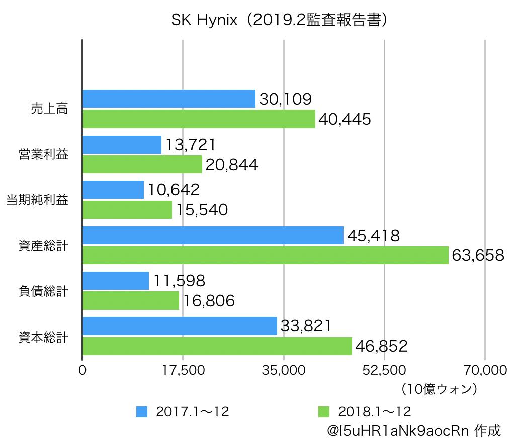 f:id:k-market-reserch:20190401223116p:plain