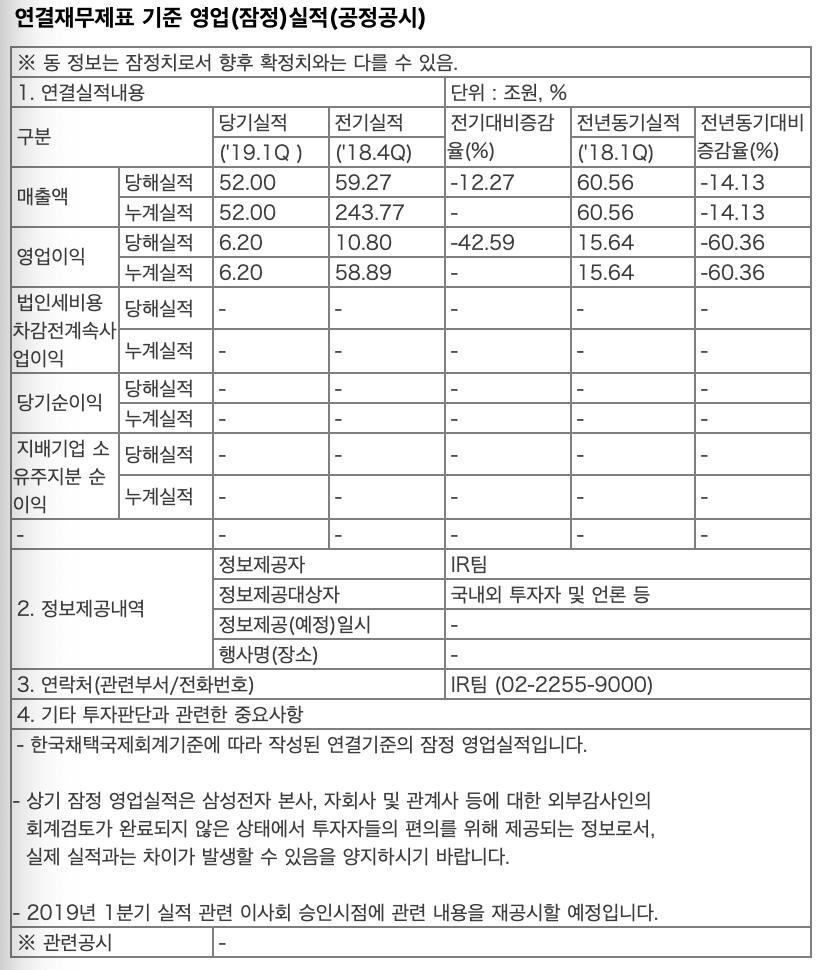 f:id:k-market-reserch:20190415074404p:plain