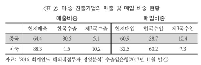 f:id:k-market-reserch:20190522232225p:plain