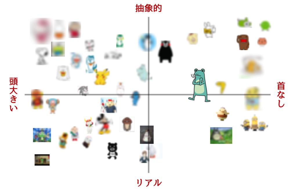 f:id:k-mitsui:20170222123108p:plain