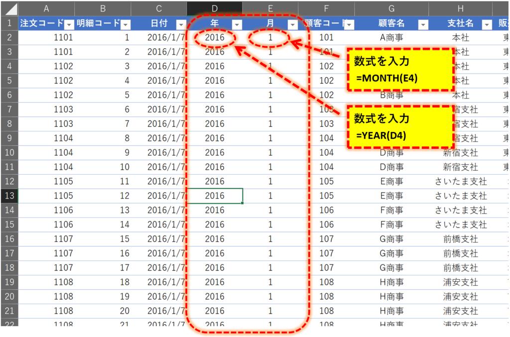 Excelの機能を活用して、事務作業の省力化や経営分析をする  ピボットテーブルで「前年同月比」の集計資料を作成する