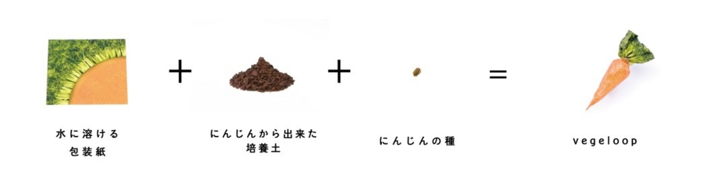 f:id:k-oyama19950314:20170302143441j:plain