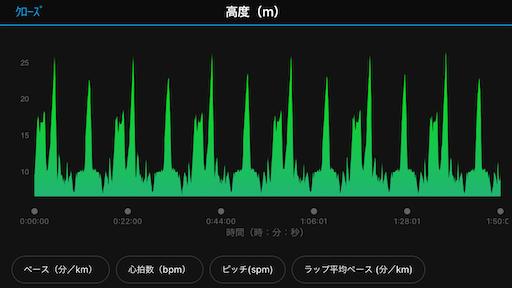 f:id:k-satochi:20210815164344p:image