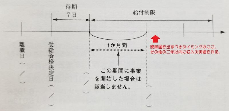 f:id:k-sudo:20210107112047j:plain