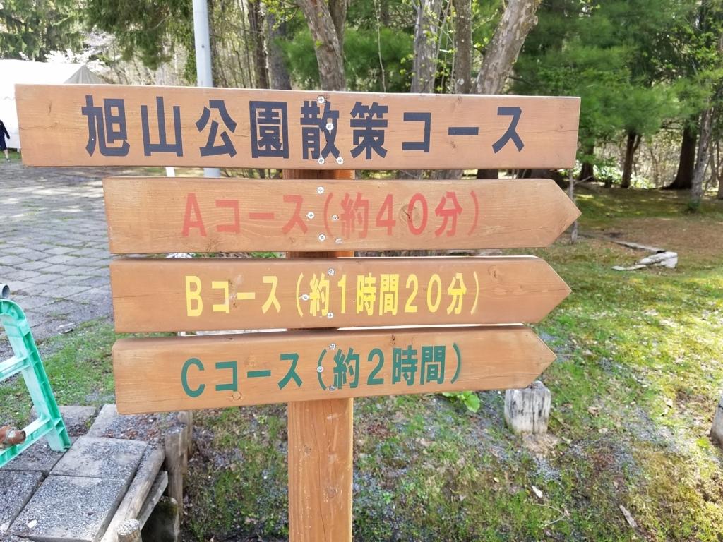 f:id:k-takasaki0308:20180504175908j:plain