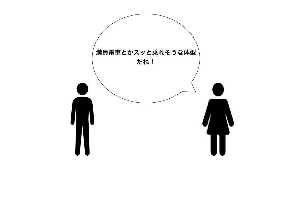 f:id:k-tanaka-dog:20170801155119j:plain