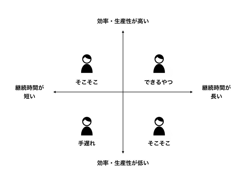 f:id:k-tanaka-dog:20170804133615j:plain