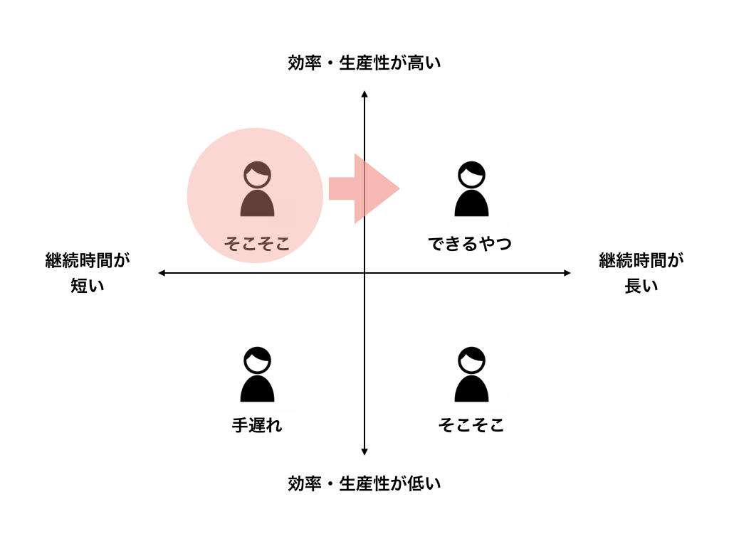 f:id:k-tanaka-dog:20170804133959j:plain