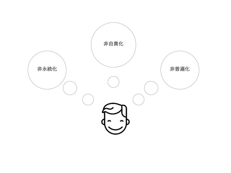 f:id:k-tanaka-dog:20171210203958j:image