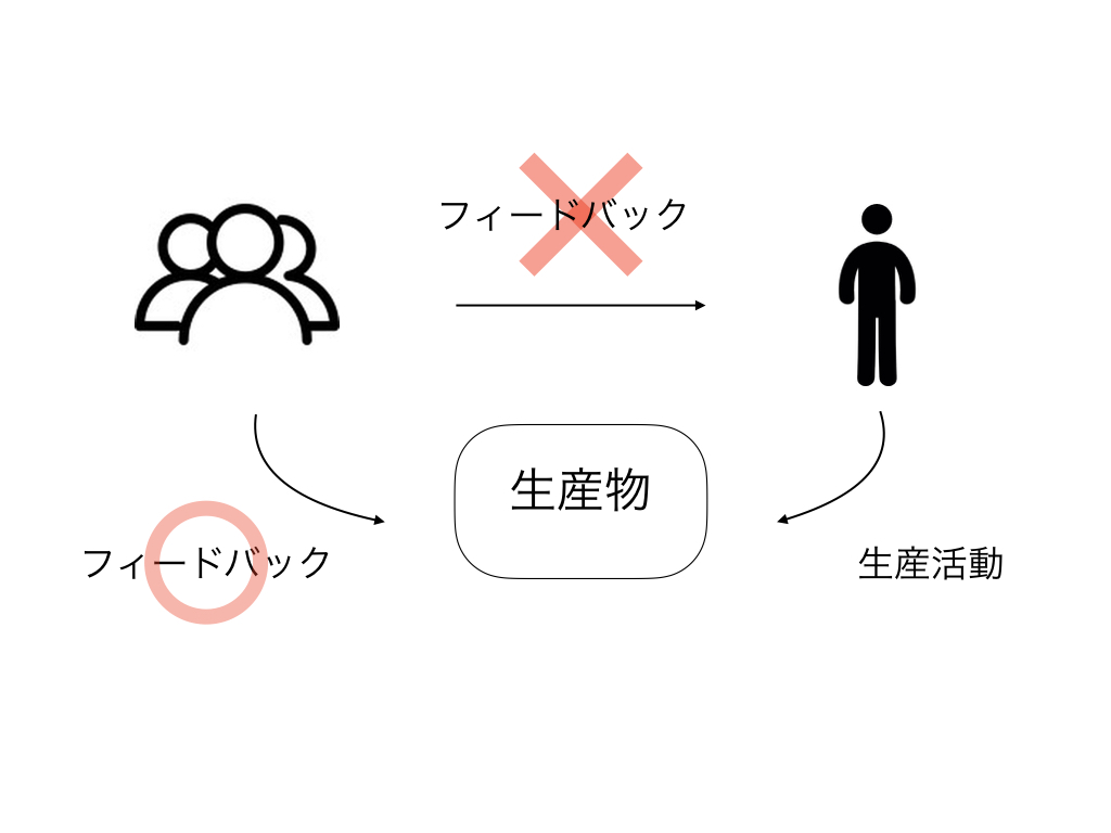 f:id:k-tanaka-dog:20171221142752j:plain