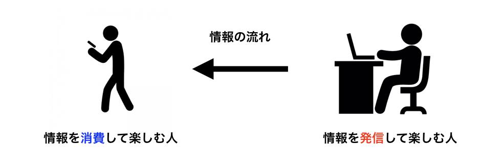 f:id:k-tanaka-dog:20180102073039j:plain