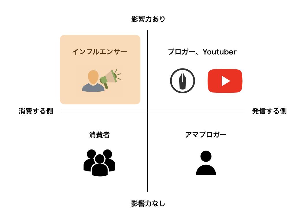 f:id:k-tanaka-dog:20180102073501j:plain