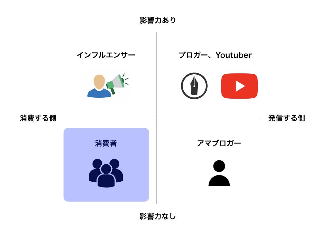 f:id:k-tanaka-dog:20180102073738j:plain