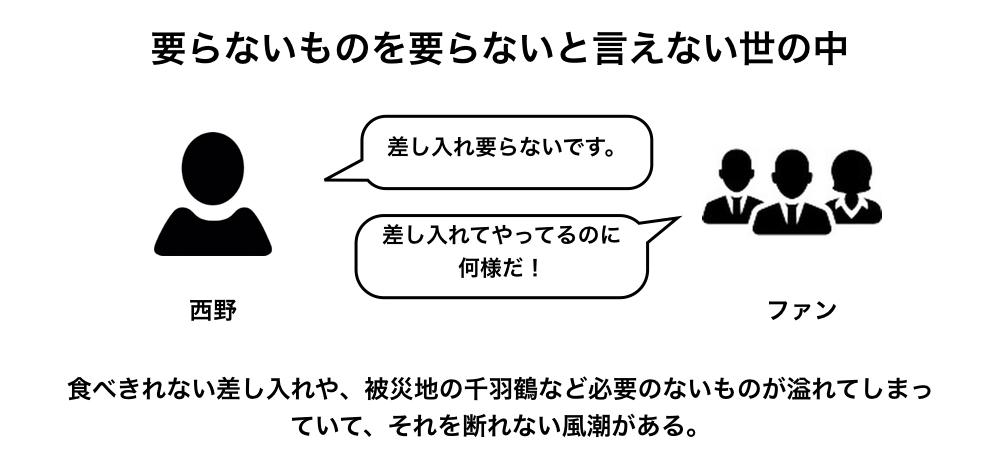 f:id:k-tanaka-dog:20180119173353j:plain