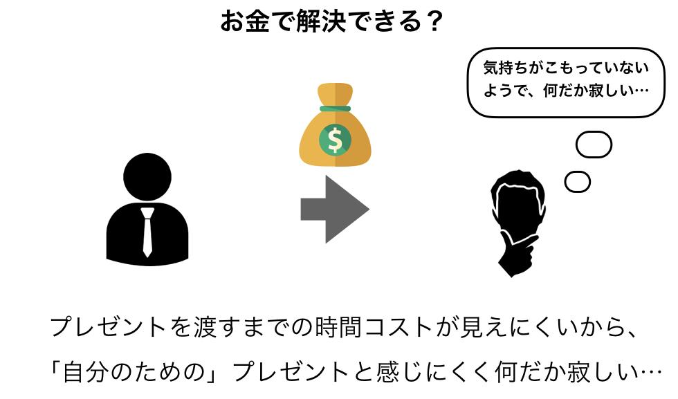 f:id:k-tanaka-dog:20180119173436j:plain