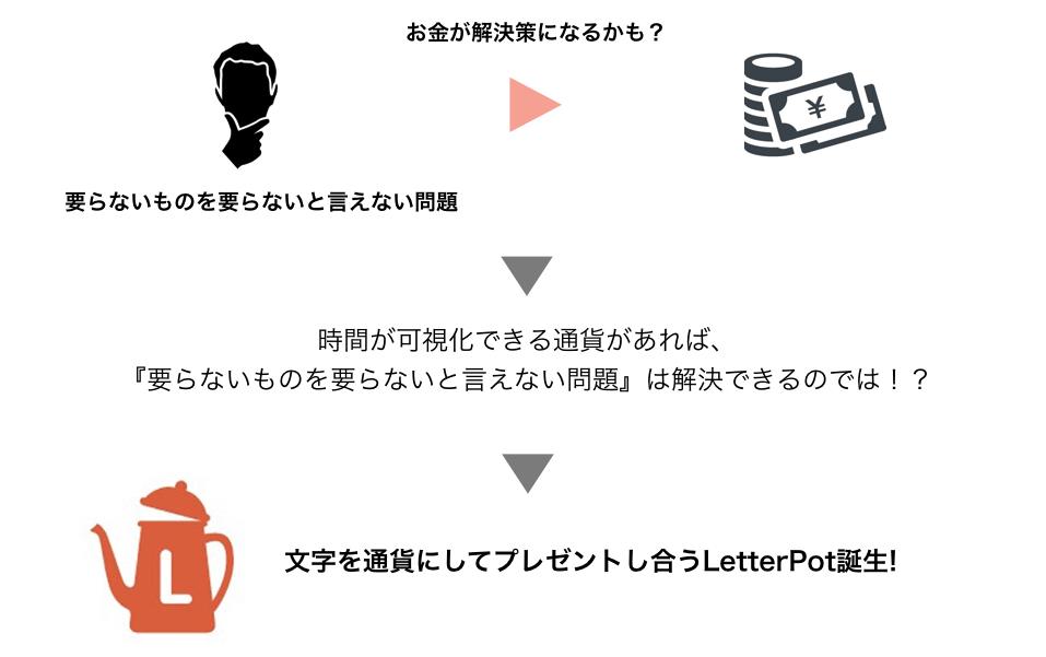 f:id:k-tanaka-dog:20180119173459j:plain