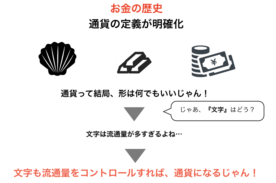 f:id:k-tanaka-dog:20180119193016j:plain