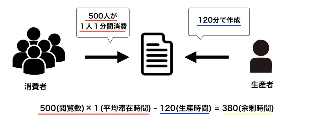 f:id:k-tanaka-dog:20180131110159j:plain