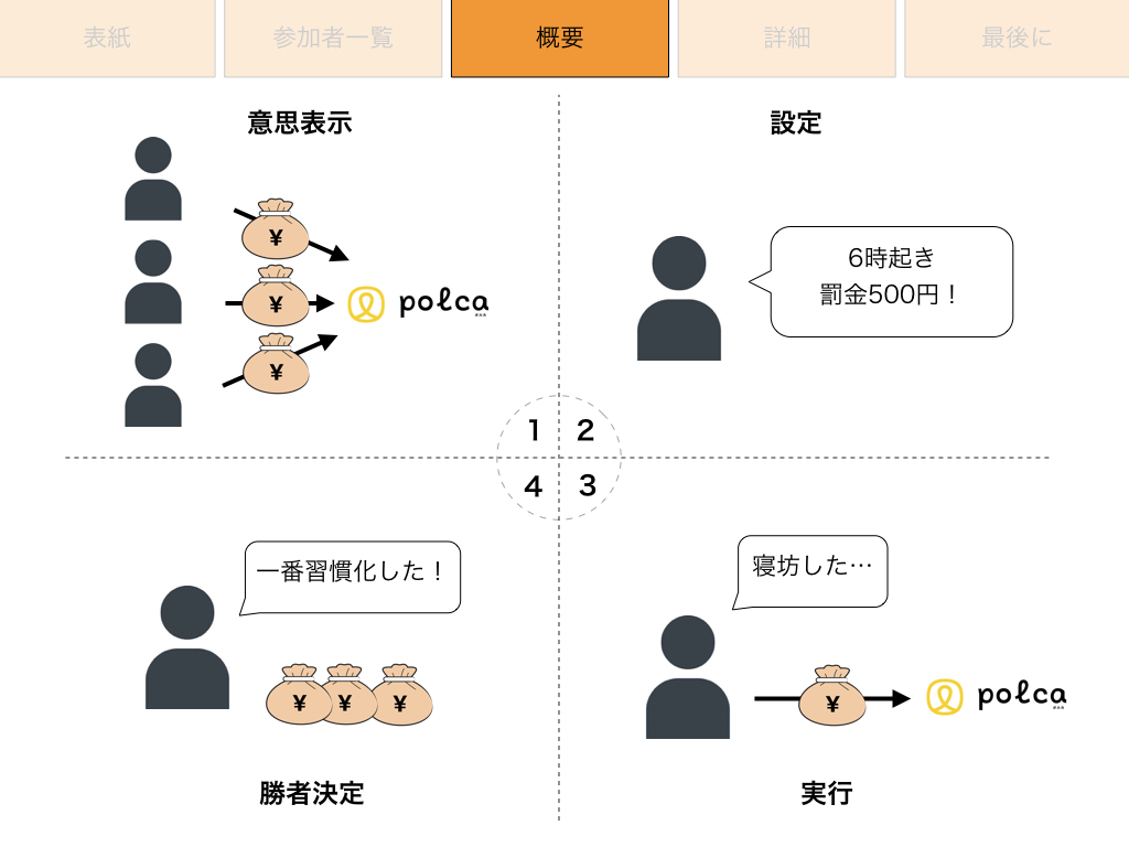f:id:k-tanaka-dog:20180211112848j:plain