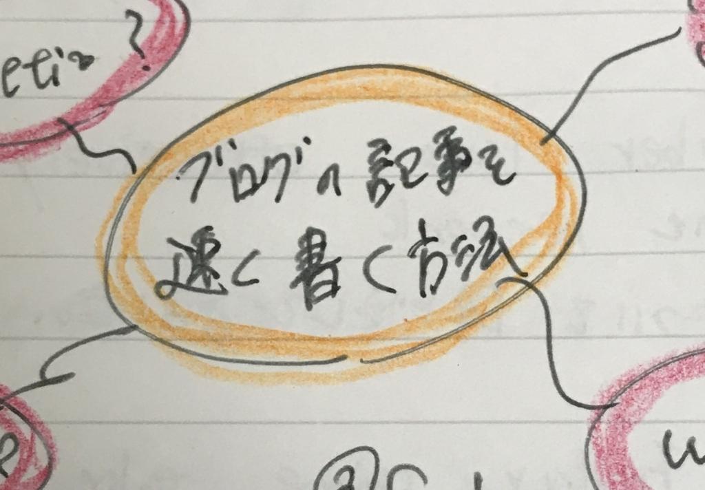 f:id:k-tanaka-dog:20180224171228j:plain