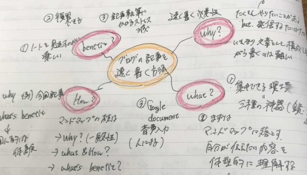 f:id:k-tanaka-dog:20180224171245j:plain