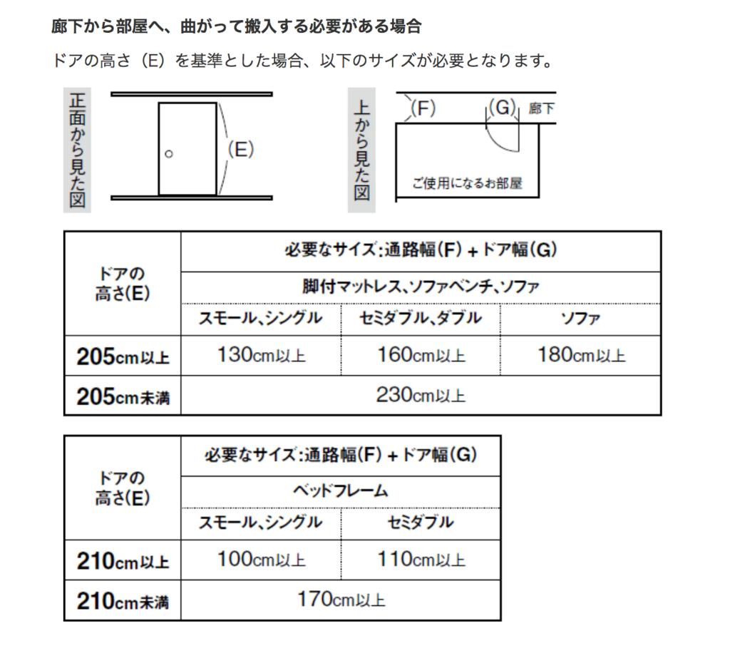 f:id:k-tanaka-dog:20180323085451p:plain