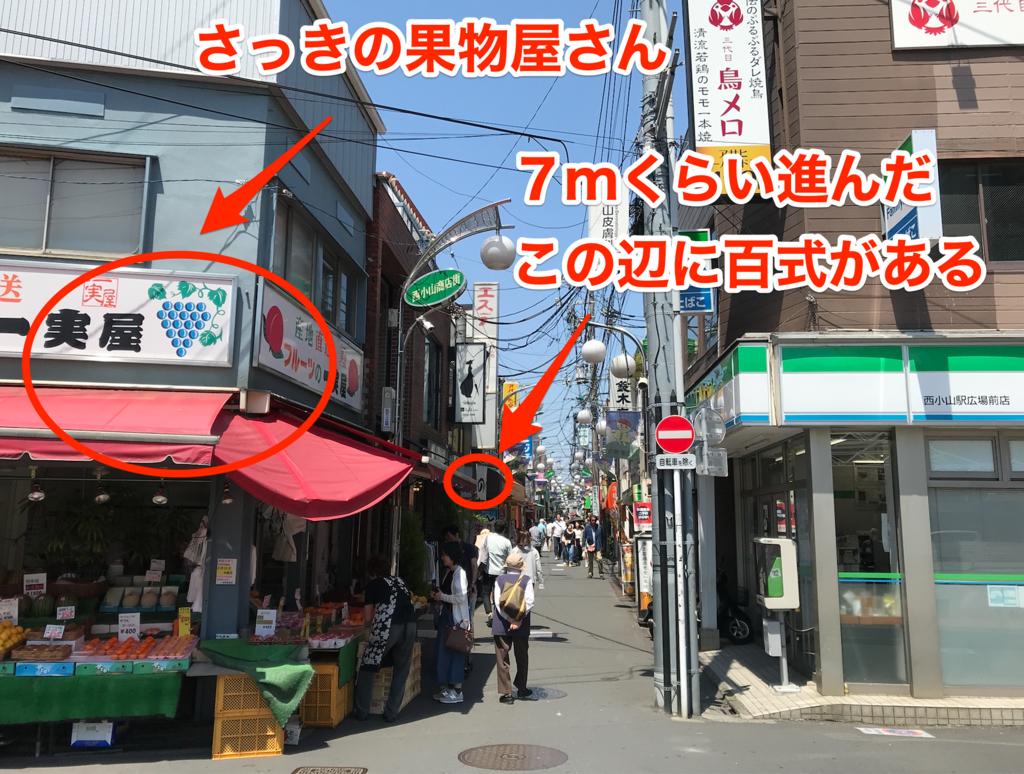 f:id:k-tanaka-dog:20180512092548p:plain
