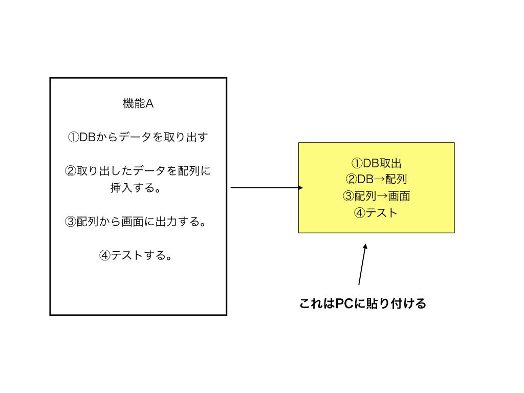 f:id:k-tanaka-dog:20180513090350j:plain