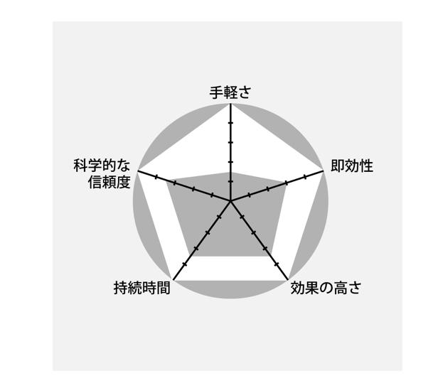 f:id:k-tanaka-dog:20180610102803j:plain