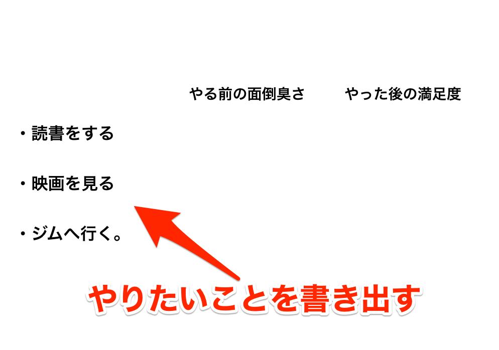 f:id:k-tanaka-dog:20180707084754p:plain