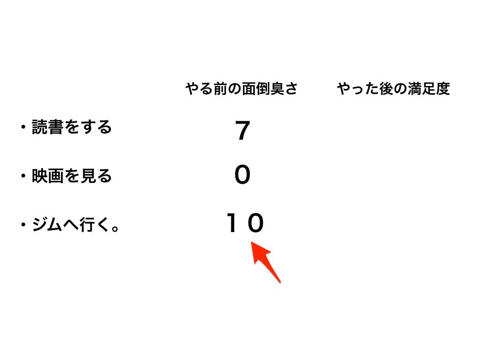 f:id:k-tanaka-dog:20180707085010p:plain