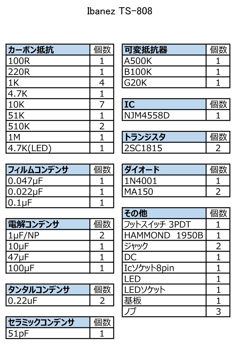 f:id:k-taniguchi0709:20210402115747j:plain