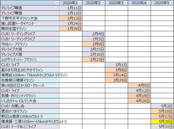 f:id:k-taro77:20200105105521j:plain
