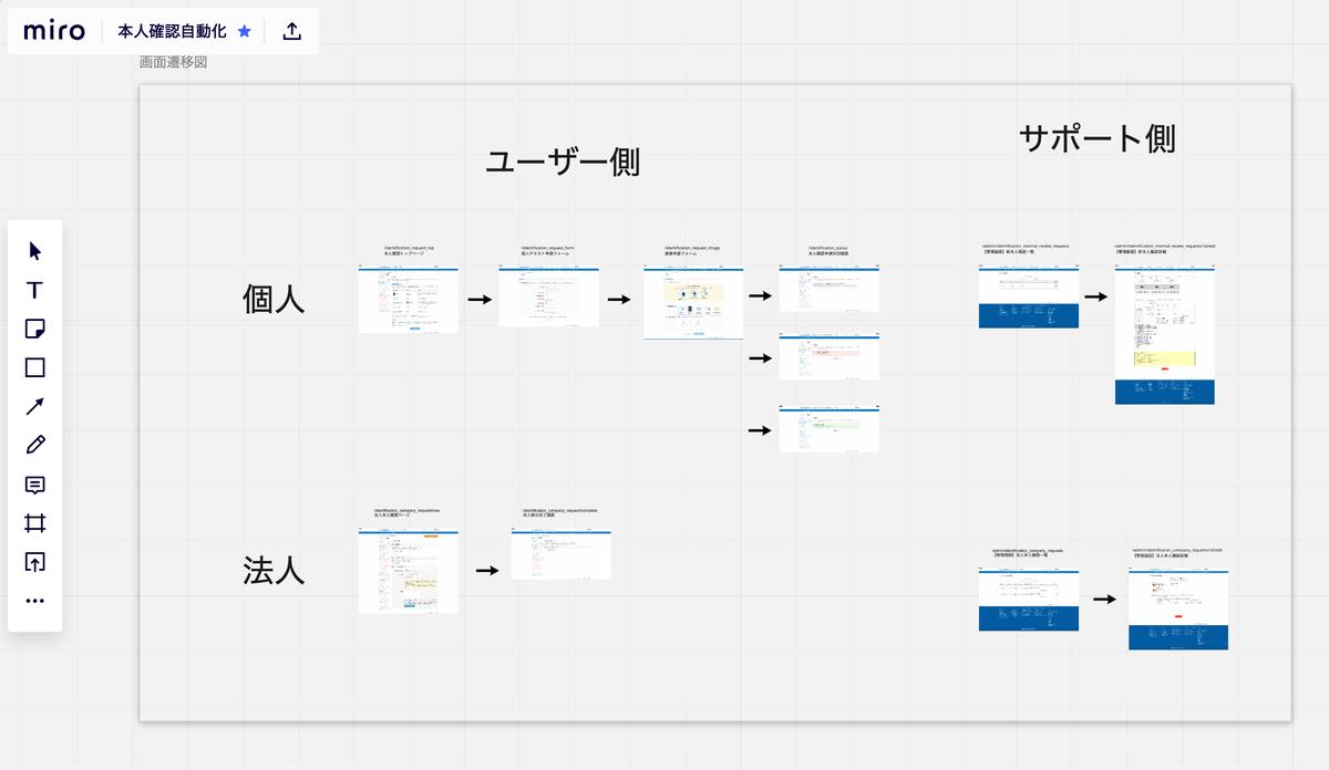 f:id:k-waragai:20191112163423p:plain