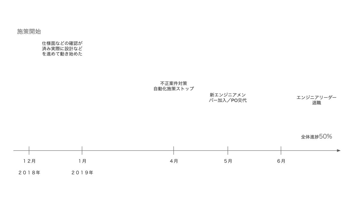 f:id:k-waragai:20191112175023p:plain