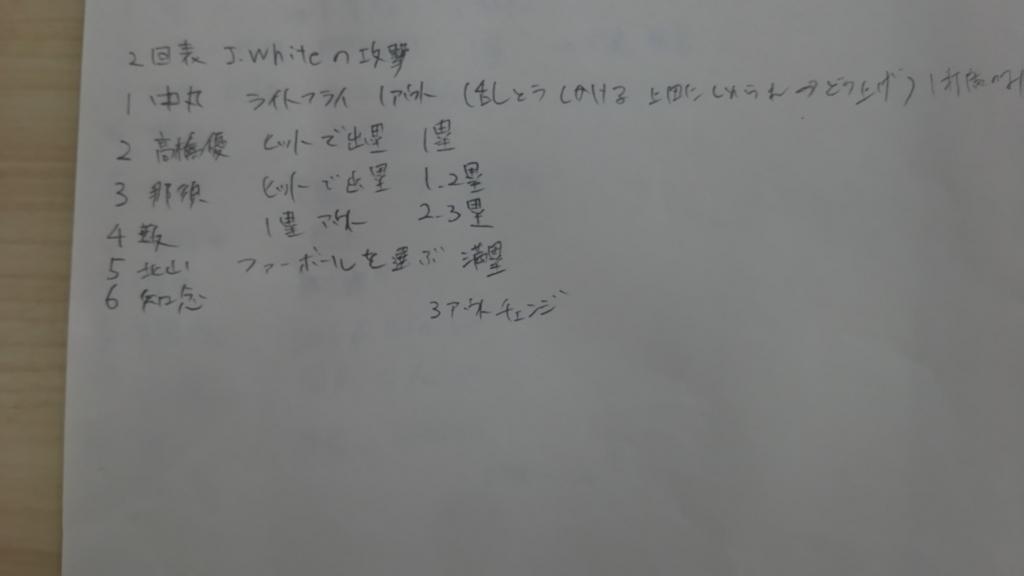 f:id:k0223u1004:20170424195524j:plain
