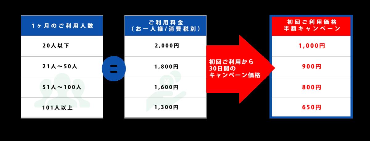 f:id:k1222k:20191216100618p:plain