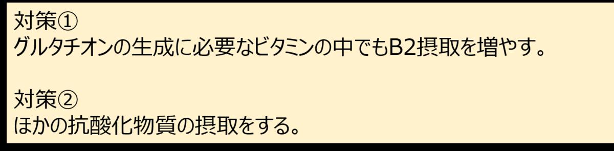 f:id:k1m1n0:20190402201259p:plain