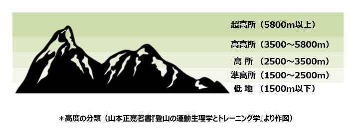 f:id:k1m1n0:20190416214744p:plain