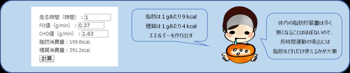 f:id:k1m1n0:20190424151320p:plain