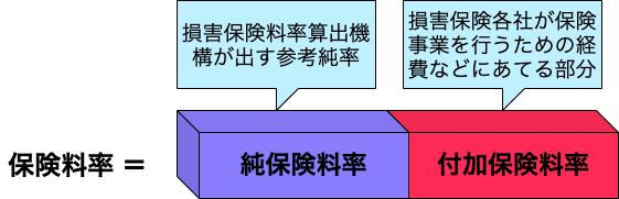 f:id:k1nakayama:20210528140724p:plain