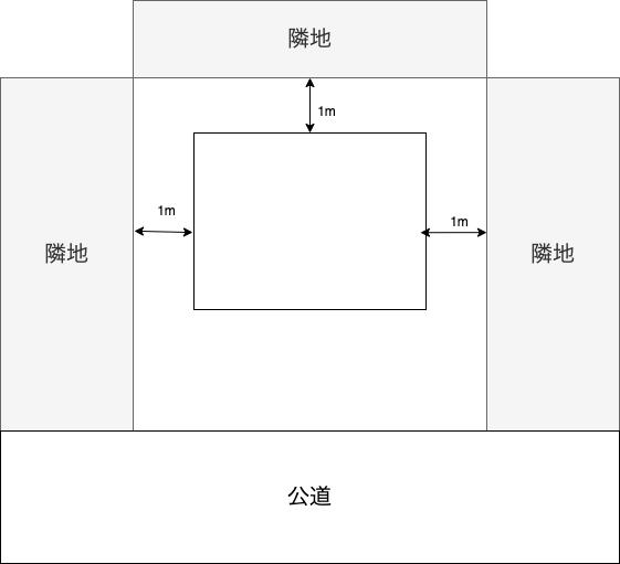 f:id:k1nakayama:20210530160813p:plain