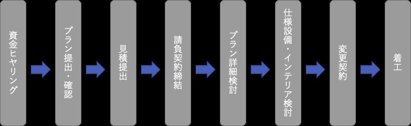 f:id:k1nakayama:20210603012736p:plain