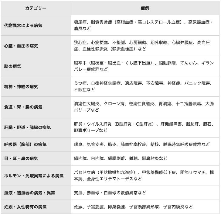 f:id:k1nakayama:20210622022701p:plain