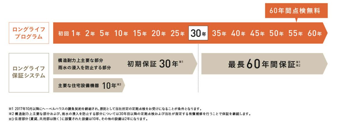 f:id:k1nakayama:20210707010311p:plain