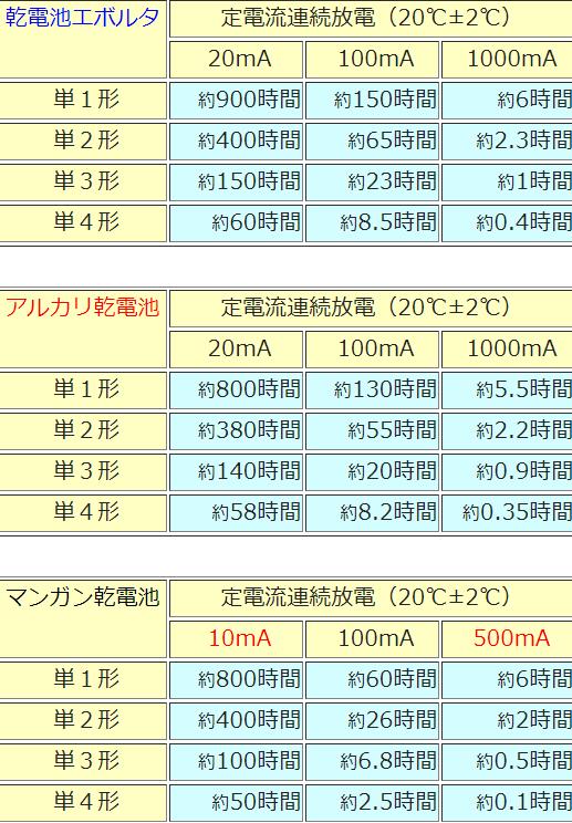 f:id:k22402:20191024204148p:plain
