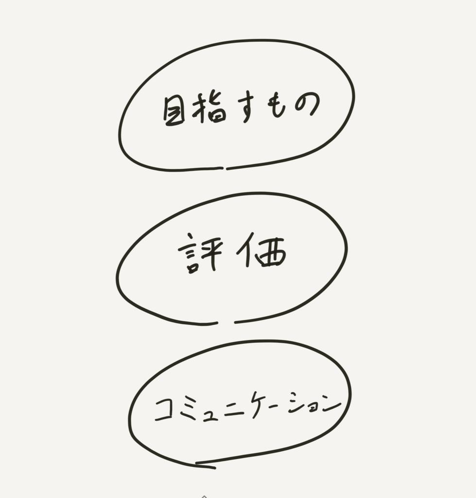 f:id:k3kuni:20180531221859j:plain