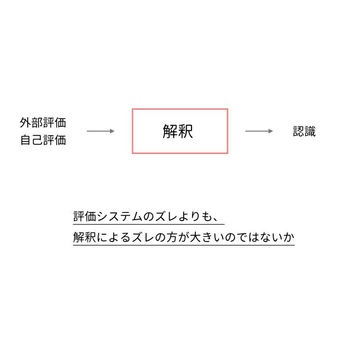 f:id:k3kuni:20180602223952p:plain