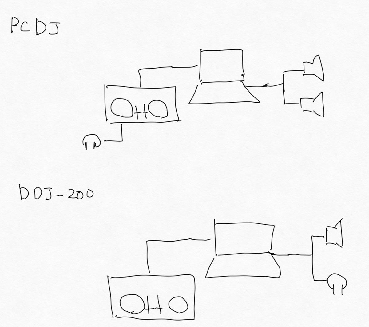 f:id:k5trismegistus:20200719013834j:plain
