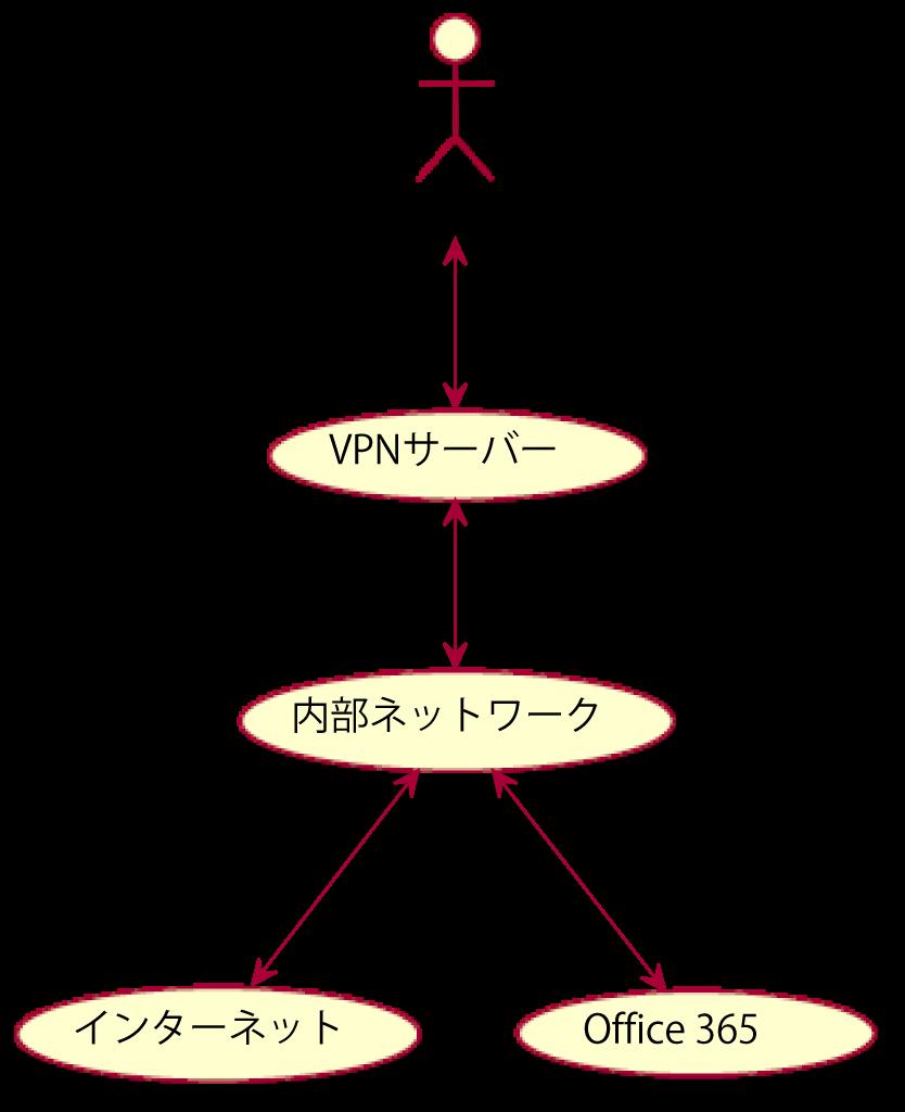 f:id:k725a:20210401105212p:plain:w300